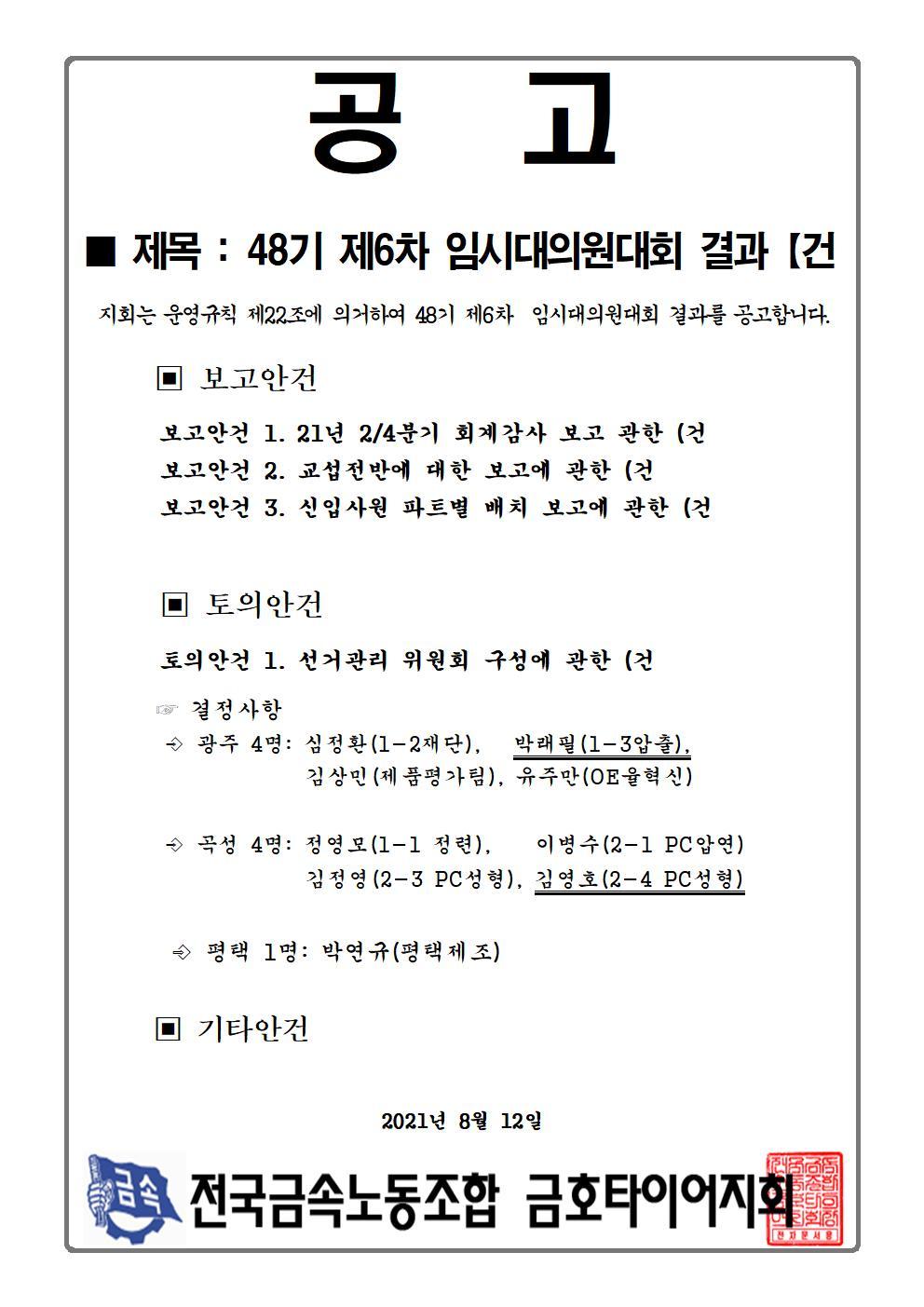 48기 6차 임시대의원대회 결과(건001.jpg