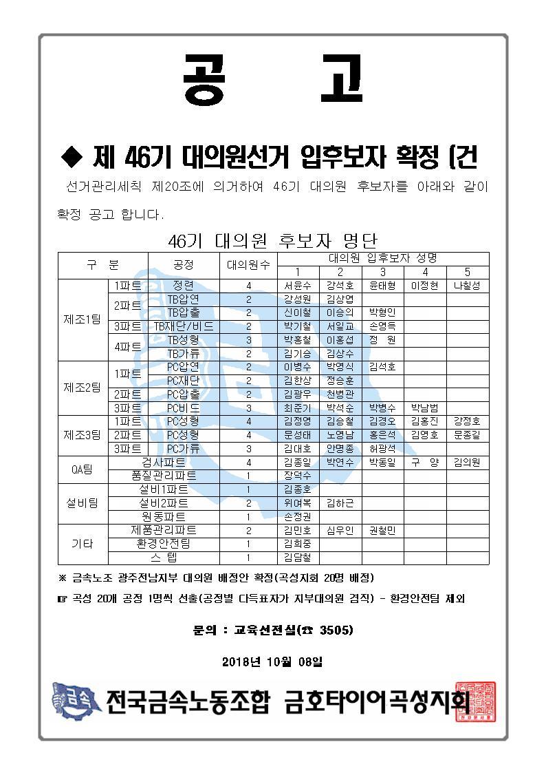 46기 대의원선거 입후보자 공고001.jpg