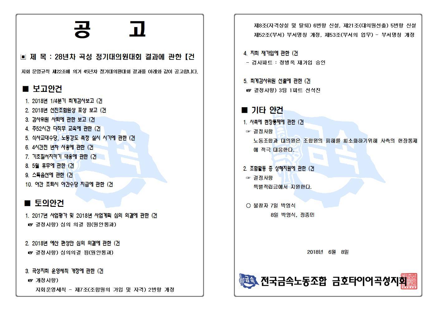 곡성지회 28년차 정대결과001.jpg